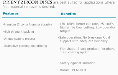 Fibre Disc-Zircon (Regular)
